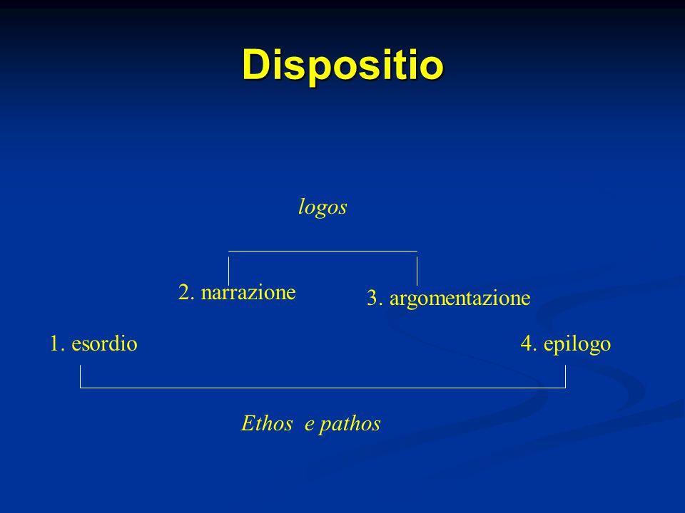 Dispositio 1. esordio4. epilogo Ethos e pathos logos 2. narrazione 3. argomentazione