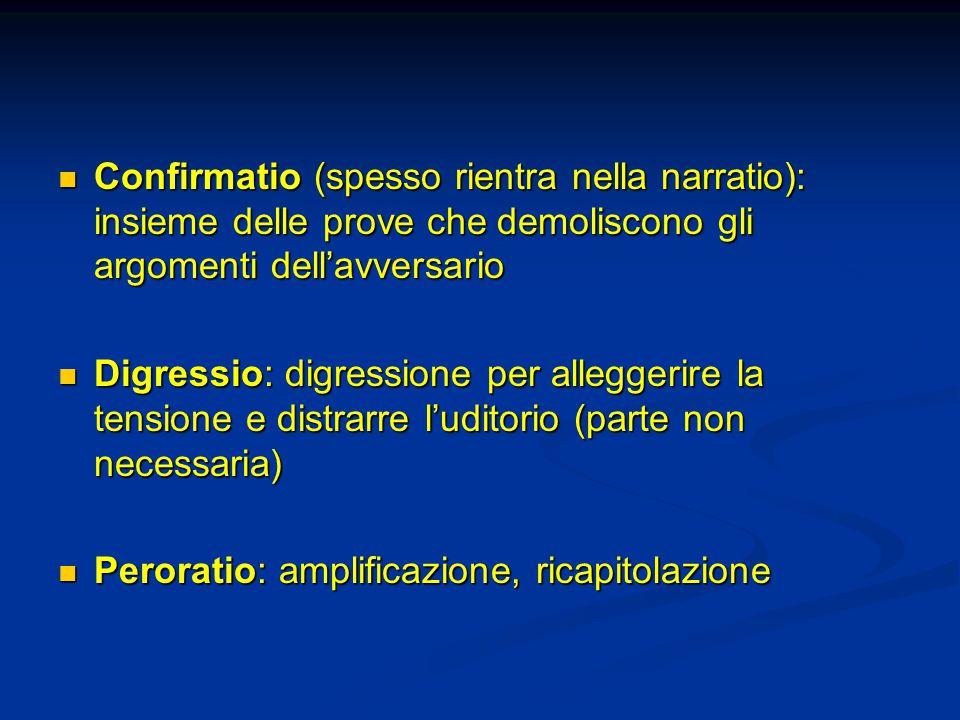 Confirmatio (spesso rientra nella narratio): insieme delle prove che demoliscono gli argomenti dell'avversario Confirmatio (spesso rientra nella narra