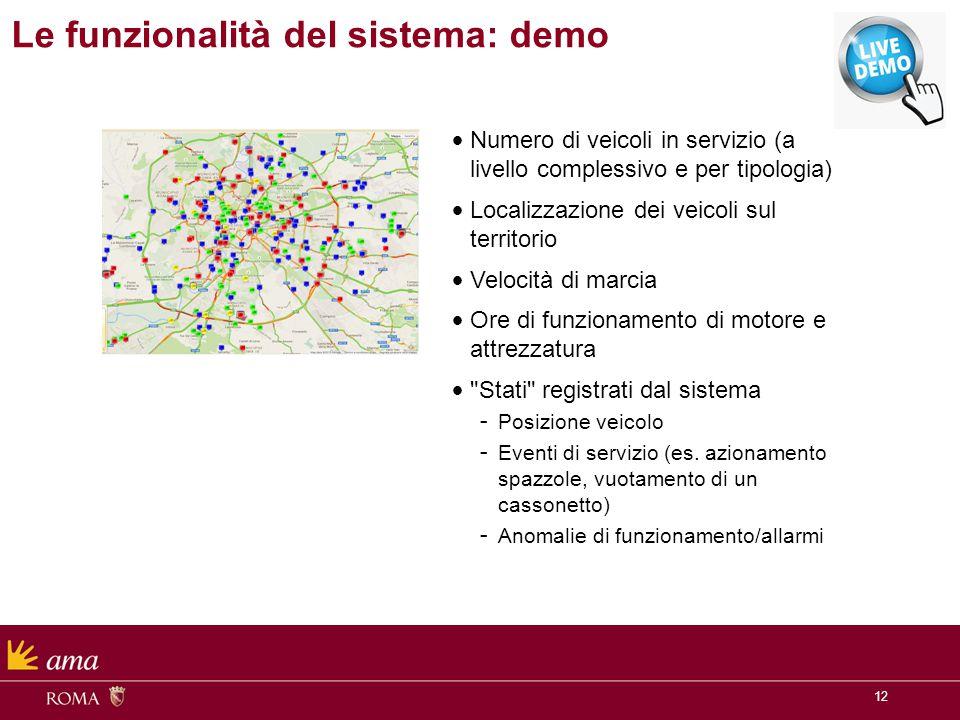 12 Le funzionalità del sistema: demo Numero di veicoli in servizio (a livello complessivo e per tipologia) Localizzazione dei veicoli sul territorio V