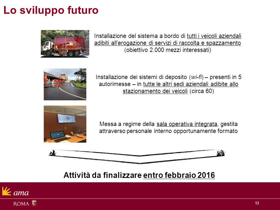 13 Lo sviluppo futuro Attività da finalizzare entro febbraio 2016 Installazione del sistema a bordo di tutti i veicoli aziendali adibiti all'erogazion