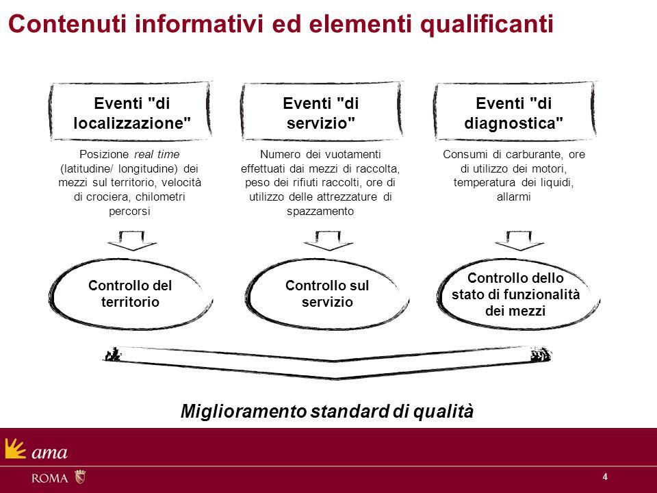 4 Contenuti informativi ed elementi qualificanti Eventi