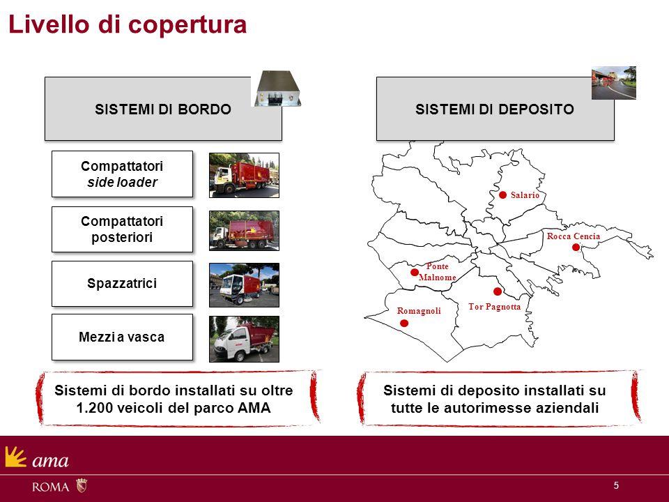 Rocca Cencia Salario Tor Pagnotta Romagnoli Ponte Malnome 5 Livello di copertura SISTEMI DI BORDO SISTEMI DI DEPOSITO Compattatori side loader Compatt