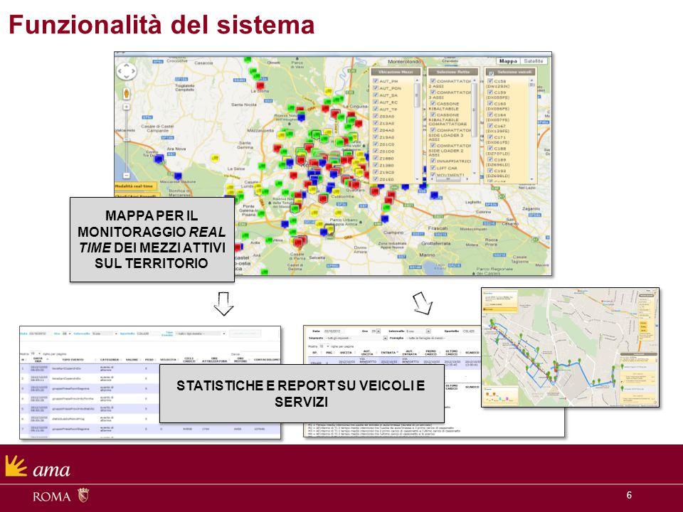 6 Funzionalità del sistema MAPPA PER IL MONITORAGGIO REAL TIME DEI MEZZI ATTIVI SUL TERRITORIO STATISTICHE E REPORT SU VEICOLI E SERVIZI