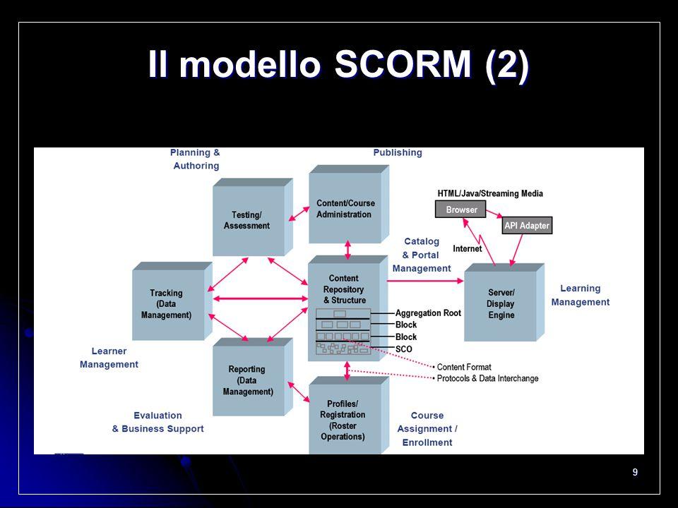 9 Il modello SCORM (2)