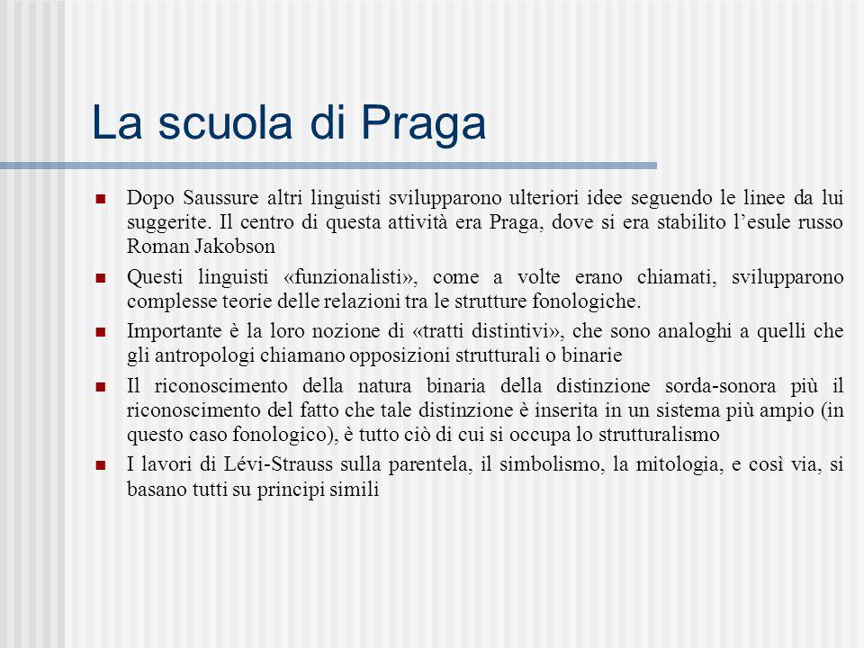 La scuola di Praga Dopo Saussure altri linguisti svilupparono ulteriori idee seguendo le linee da lui suggerite.