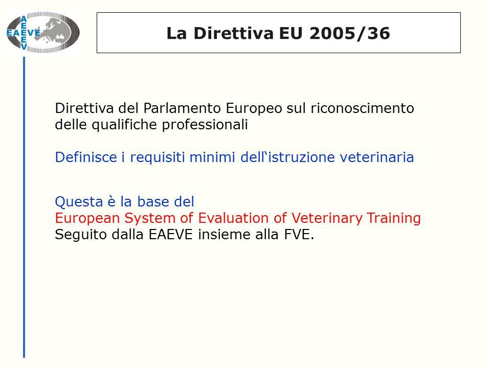 La Direttiva EU 2005/36 Direttiva del Parlamento Europeo sul riconoscimento delle qualifiche professionali Definisce i requisiti minimi dell'istruzione veterinaria Questa è la base del European System of Evaluation of Veterinary Training Seguito dalla EAEVE insieme alla FVE.