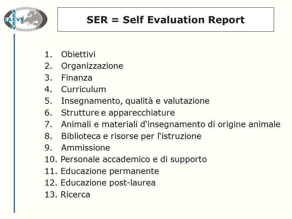 SER = Self Evaluation Report 1. Obiettivi 2. Organizzazione 3.