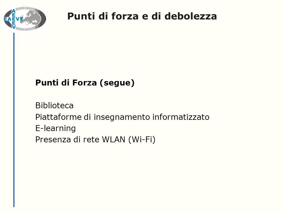 Punti di forza e di debolezza Punti di Forza (segue) Biblioteca Piattaforme di insegnamento informatizzato E-learning Presenza di rete WLAN (Wi-Fi)