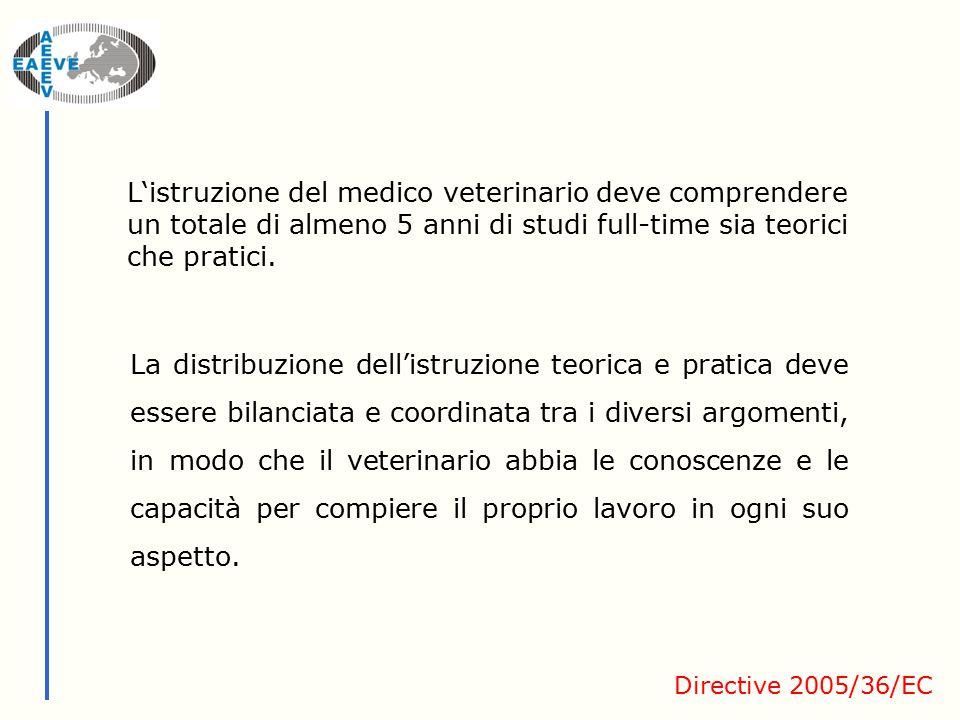L'istruzione del medico veterinario deve comprendere un totale di almeno 5 anni di studi full-time sia teorici che pratici.