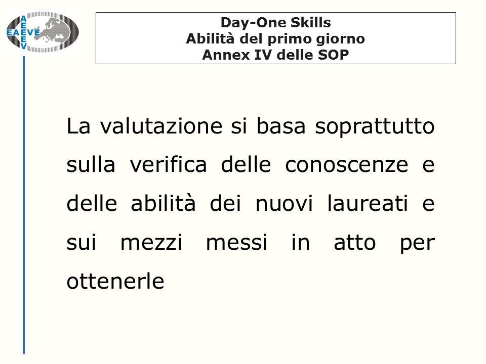 Day-One Skills Abilità del primo giorno Annex IV delle SOP La valutazione si basa soprattutto sulla verifica delle conoscenze e delle abilità dei nuovi laureati e sui mezzi messi in atto per ottenerle
