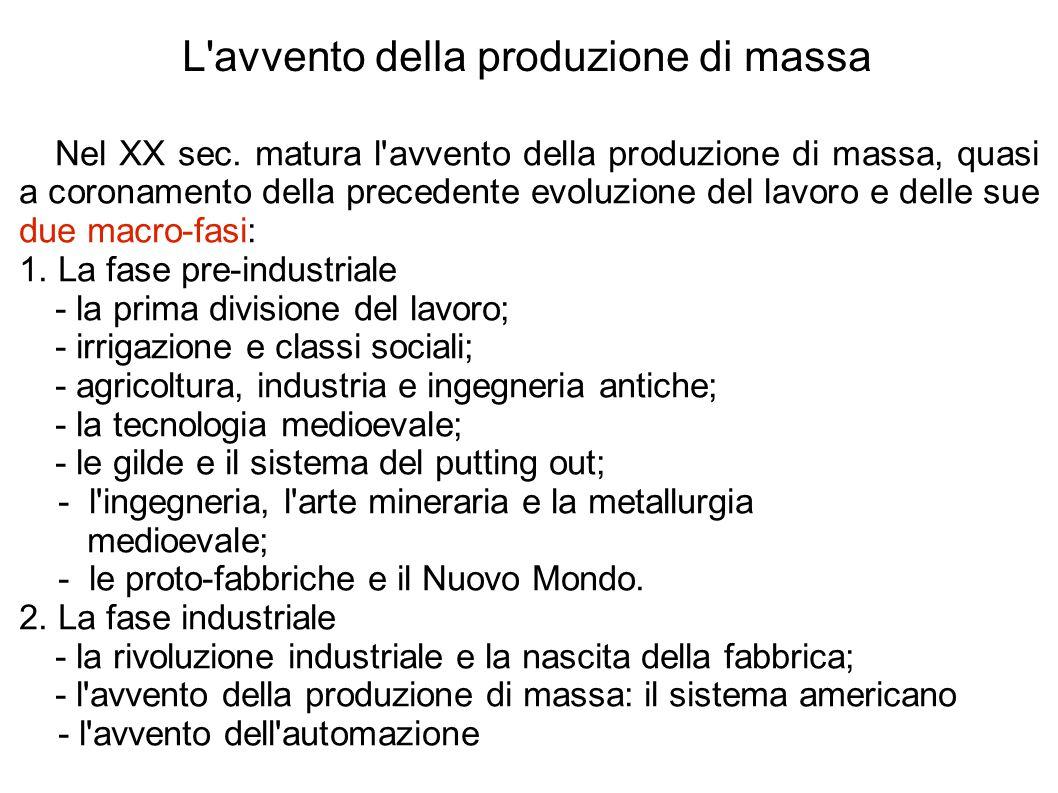 L avvento della produzione di massa Nel XX sec.