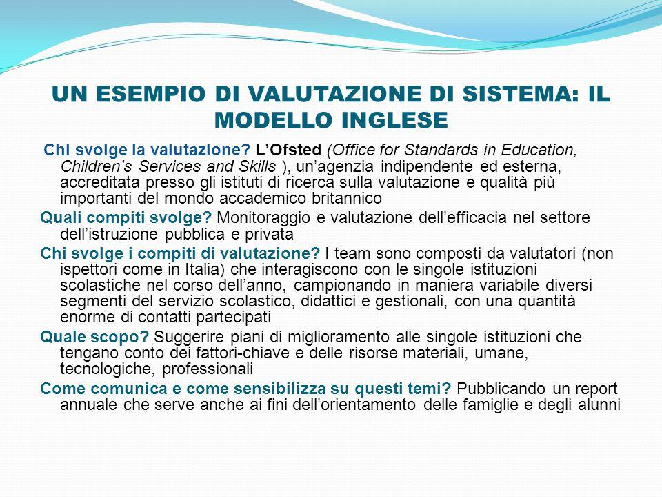 MODUS Una proposta di modello valutativo dal basso (Regione Abruzzo e Usr) Perché legittimare una valutazione di sistema nella scuola.