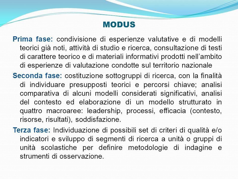 COMITATO DI VALUTAZIONE (Art.13) Che cosa prevede.
