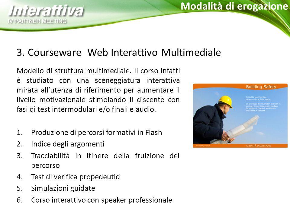 3. Courseware Web Interattivo Multimediale Modello di struttura multimediale.