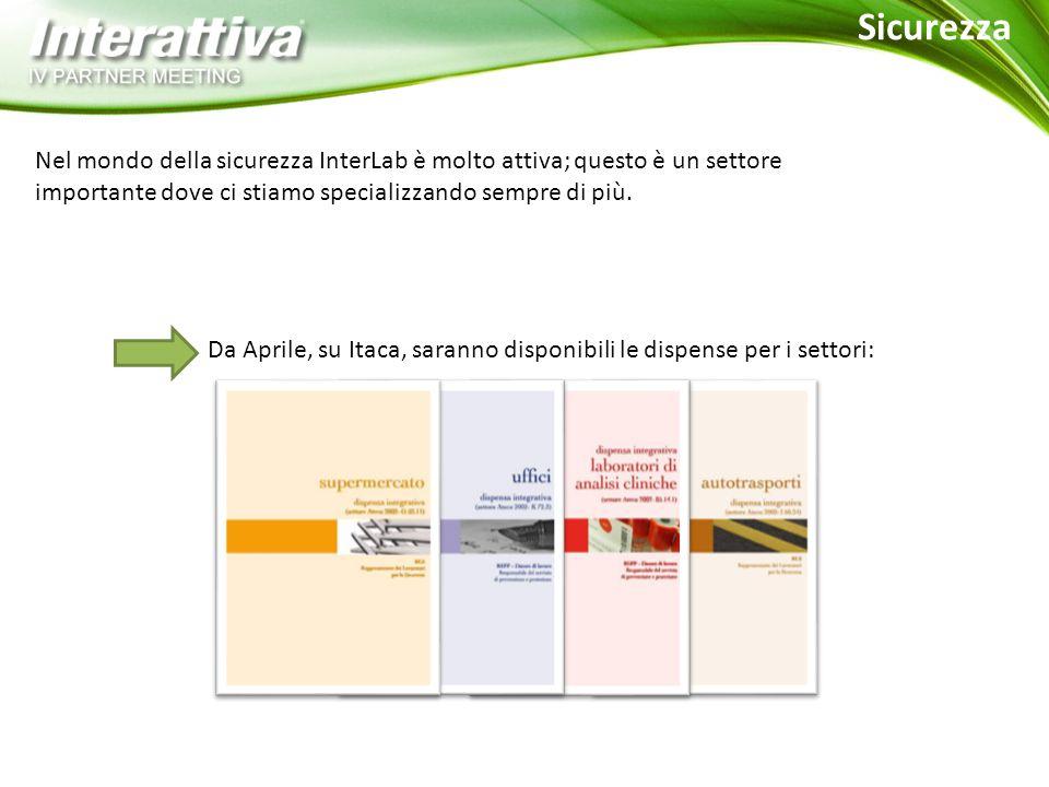 3.Courseware Web Interattivo Multimediale Modello di struttura multimediale.