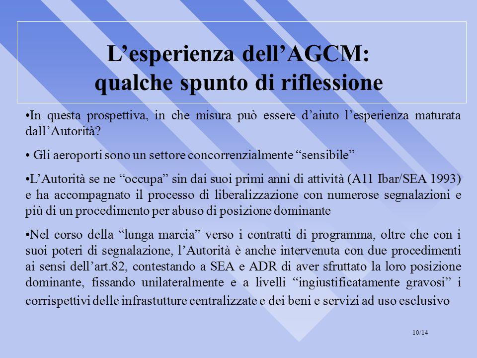 L'esperienza dell'AGCM: qualche spunto di riflessione In questa prospettiva, in che misura può essere d'aiuto l'esperienza maturata dall'Autorità.