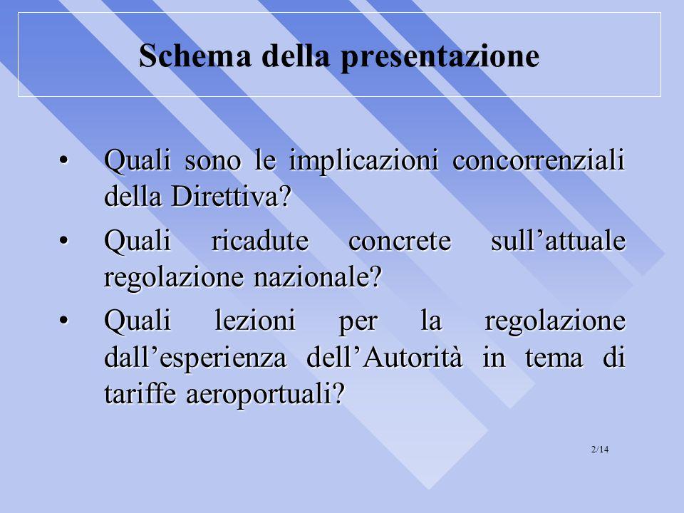 Schema della presentazione Quali sono le implicazioni concorrenziali della Direttiva Quali sono le implicazioni concorrenziali della Direttiva.
