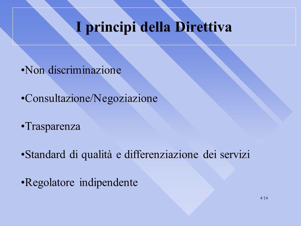 I principi della Direttiva Non discriminazione Consultazione/Negoziazione Trasparenza Standard di qualità e differenziazione dei servizi Regolatore indipendente 4/14