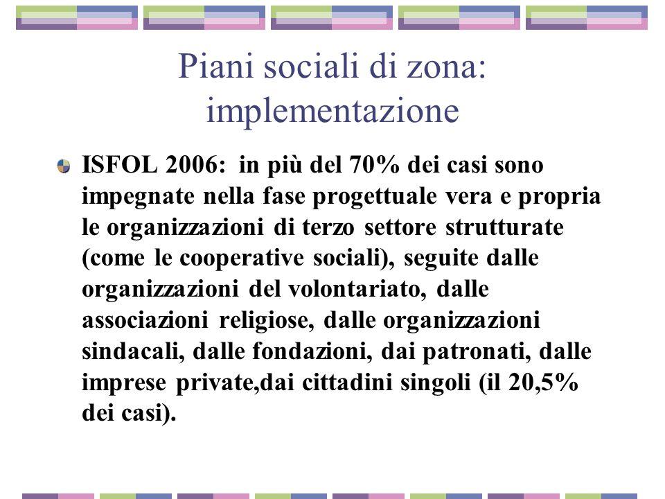 Piani sociali di zona: implementazione ISFOL 2006: in più del 70% dei casi sono impegnate nella fase progettuale vera e propria le organizzazioni di terzo settore strutturate (come le cooperative sociali), seguite dalle organizzazioni del volontariato, dalle associazioni religiose, dalle organizzazioni sindacali, dalle fondazioni, dai patronati, dalle imprese private,dai cittadini singoli (il 20,5% dei casi).