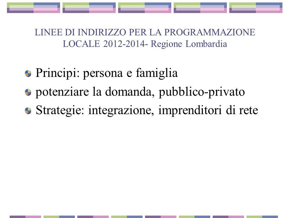 LINEE DI INDIRIZZO PER LA PROGRAMMAZIONE LOCALE 2012-2014- Regione Lombardia Principi: persona e famiglia potenziare la domanda, pubblico-privato Strategie: integrazione, imprenditori di rete