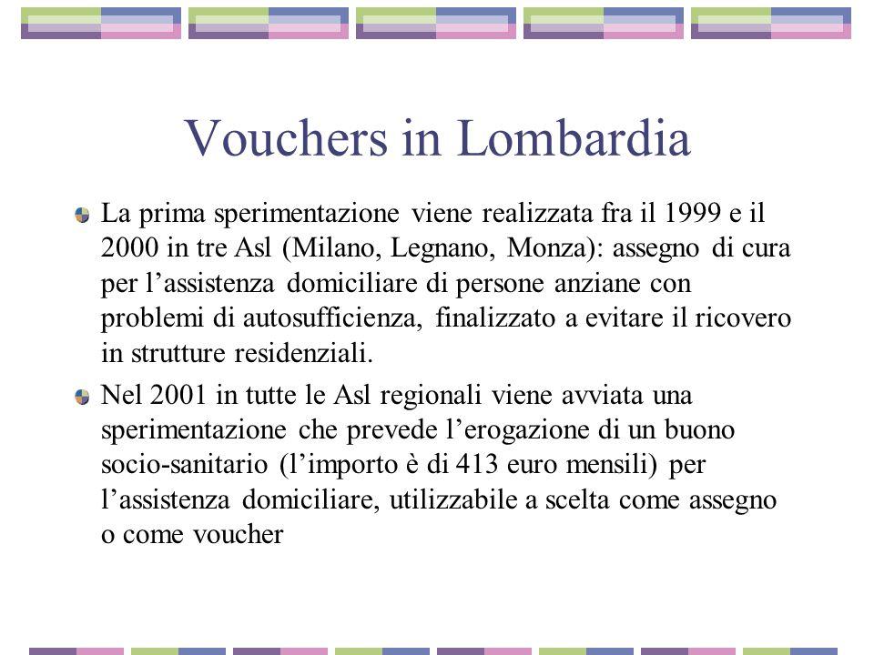 Vouchers in Lombardia La prima sperimentazione viene realizzata fra il 1999 e il 2000 in tre Asl (Milano, Legnano, Monza): assegno di cura per l'assistenza domiciliare di persone anziane con problemi di autosufficienza, finalizzato a evitare il ricovero in strutture residenziali.