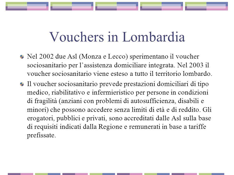 Vouchers in Lombardia Nel 2002 due Asl (Monza e Lecco) sperimentano il voucher sociosanitario per l'assistenza domiciliare integrata.