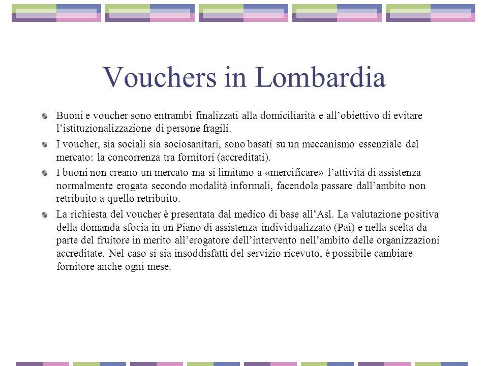 Vouchers in Lombardia Buoni e voucher sono entrambi finalizzati alla domiciliarità e all'obiettivo di evitare l'istituzionalizzazione di persone fragili.