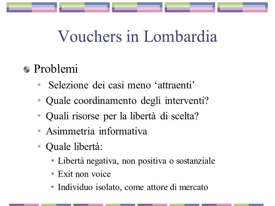 Vouchers in Lombardia Problemi Selezione dei casi meno 'attraenti' Quale coordinamento degli interventi.