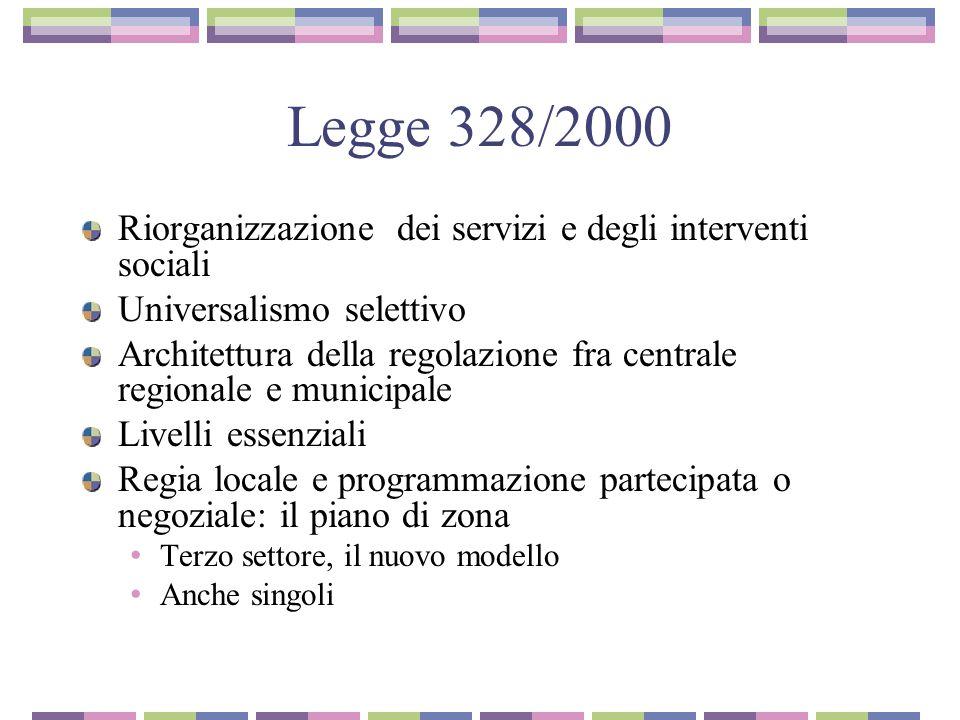Legge 328/2000 Riorganizzazione dei servizi e degli interventi sociali Universalismo selettivo Architettura della regolazione fra centrale regionale e municipale Livelli essenziali Regia locale e programmazione partecipata o negoziale: il piano di zona Terzo settore, il nuovo modello Anche singoli