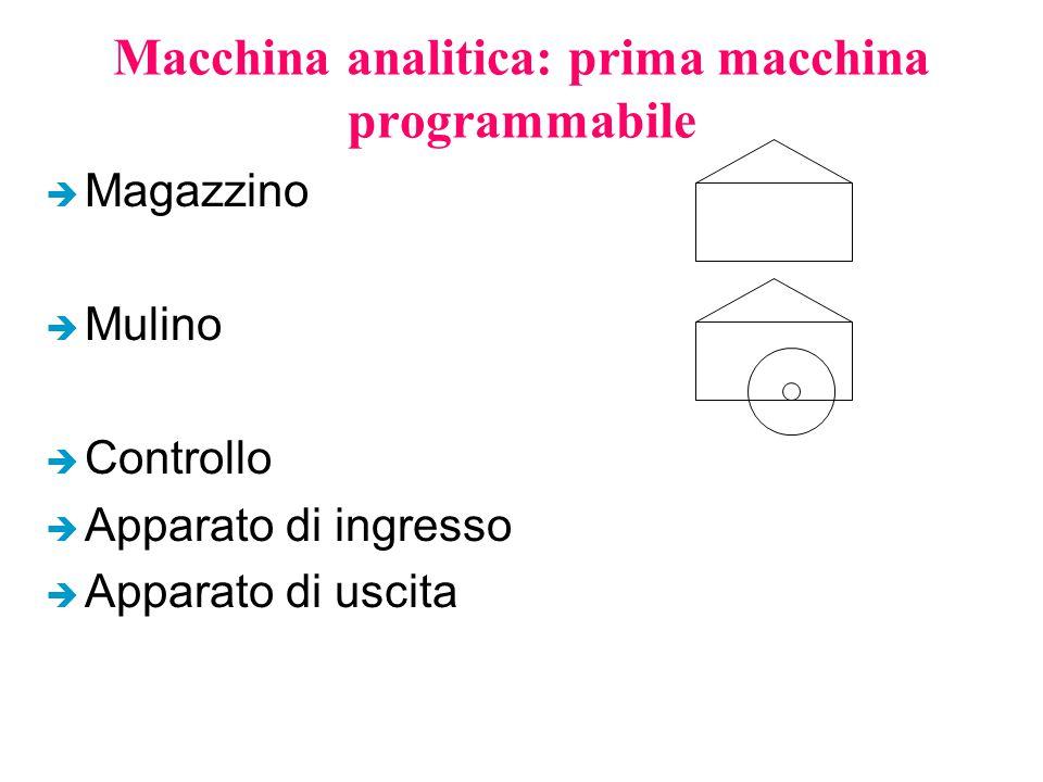 Macchina analitica: prima macchina programmabile è Magazzino è Mulino è Controllo è Apparato di ingresso è Apparato di uscita
