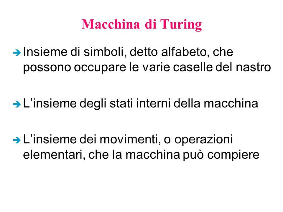 Macchina di Turing è Insieme di simboli, detto alfabeto, che possono occupare le varie caselle del nastro è L'insieme degli stati interni della macchi