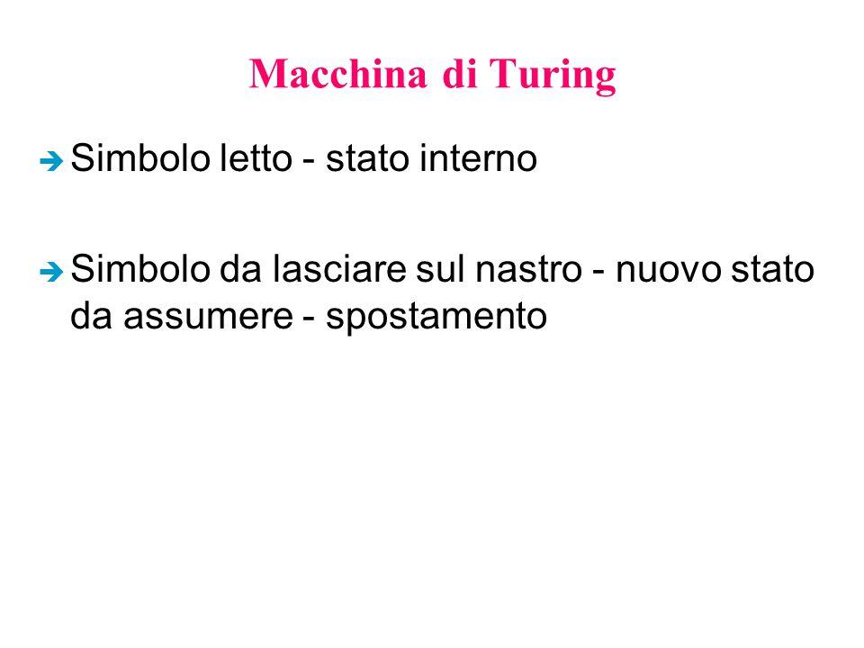 Macchina di Turing è Simbolo letto - stato interno è Simbolo da lasciare sul nastro - nuovo stato da assumere - spostamento
