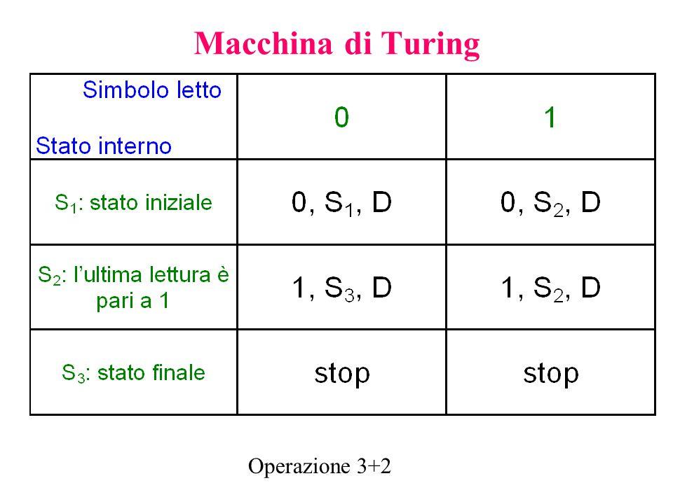 Macchina di Turing Operazione 3+2