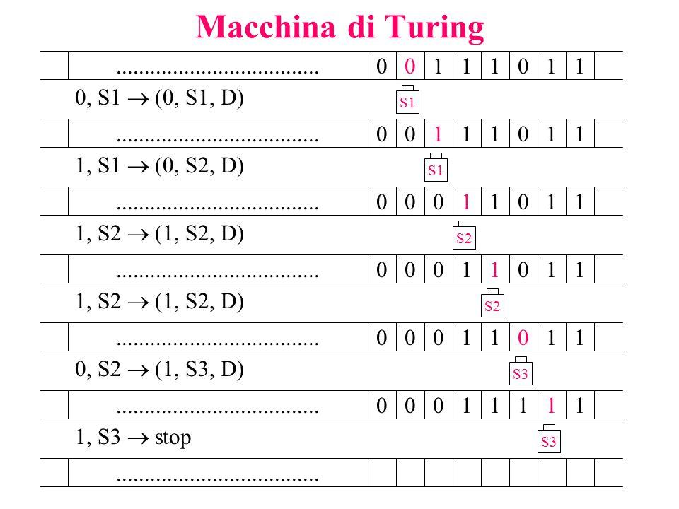 Macchina di Turing....................................00111011 0, S1  (0, S1, D) S1....................................00111011 1, S1  (0, S2, D) S1
