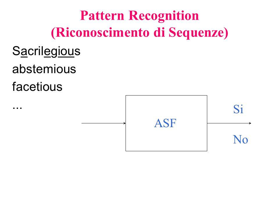 Riconoscimento di Patterns i = 0,..., 5 aeiou S0S0 S1S1 S2S2 S3S3 S4S4 S5S5 iae i ou -a -e -i -o -u