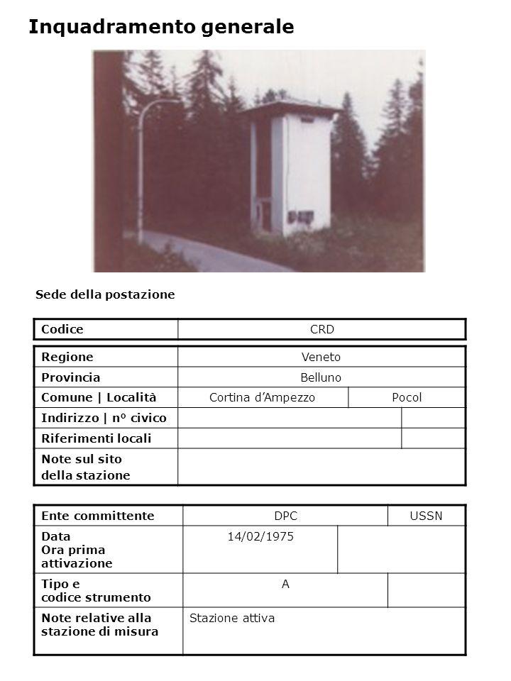 Sede della postazione CodiceCRD Ente committenteDPCUSSN Data Ora prima attivazione 14/02/1975 Tipo e codice strumento A Note relative alla stazione di