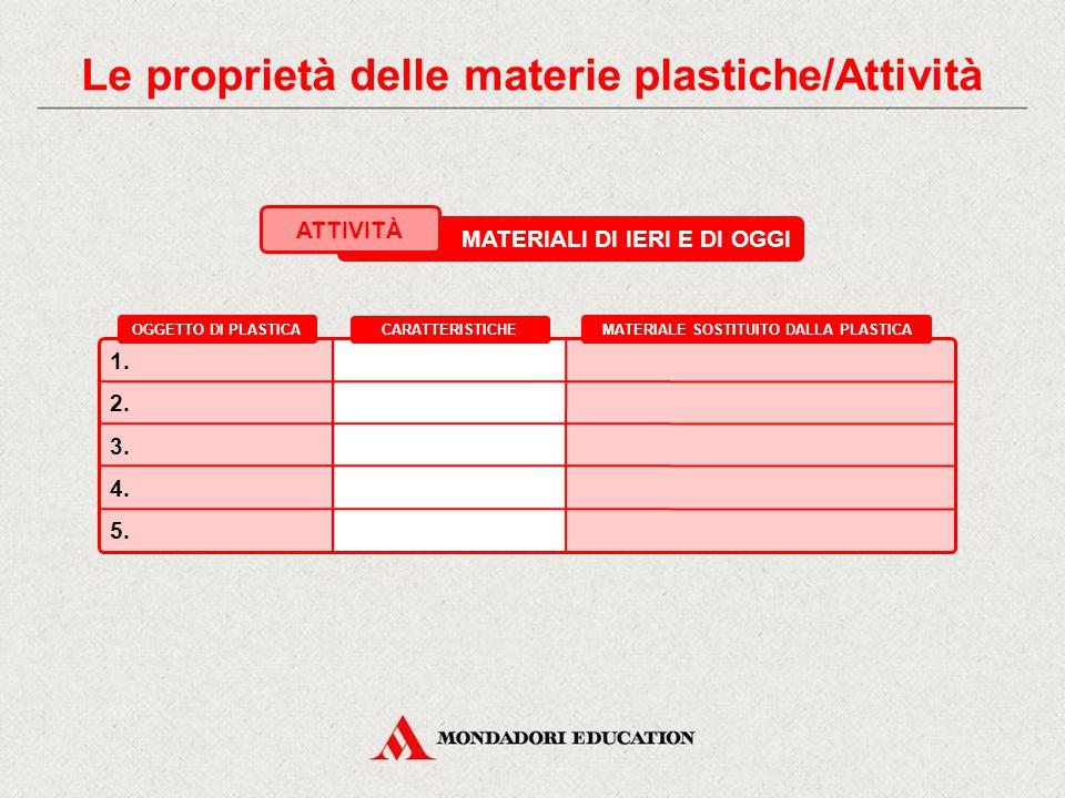 MATERIALI DI IERI E DI OGGI ATTIVITÀ Individua 5 oggetti di uso comune fatti di materiale plastico ed elencane le caratteristiche. Sai dire se in pass