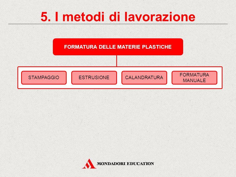 4. Le resine sintetiche L'IMPIANTO PETROLCHIMICO Impianto petrolchimico per la produzione di resine sintetiche