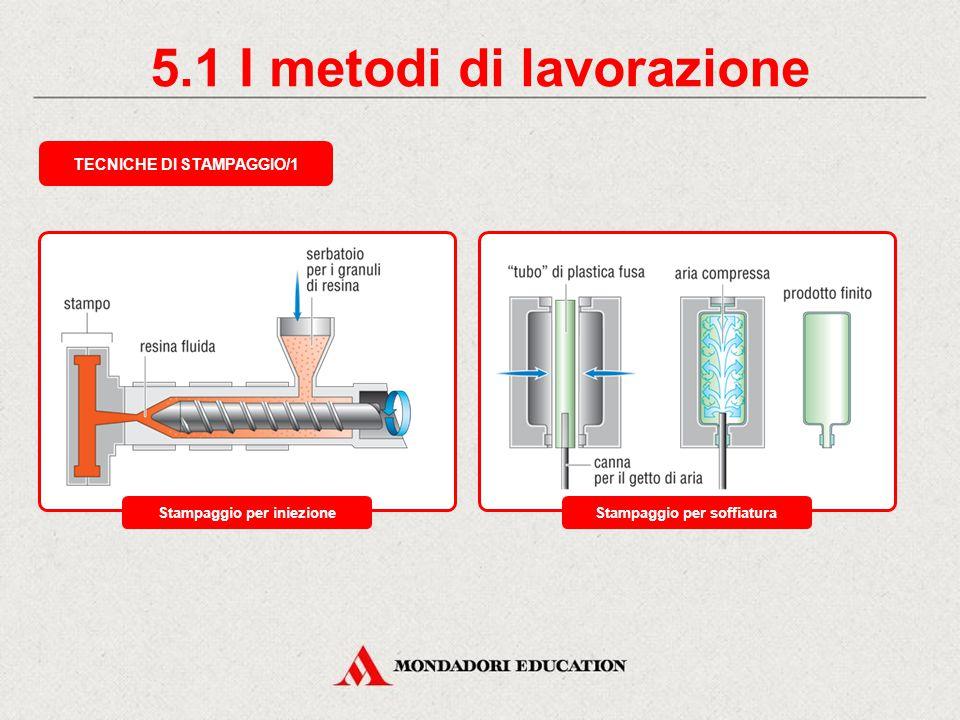 5.1 I metodi di lavorazione PER COMPRESSIONE (resine TI) PER SOFFIATURA (resine TP) PER TERMOFORMATURA (resine TP) PER INIEZIONE (resine TP) STAMPAGGI
