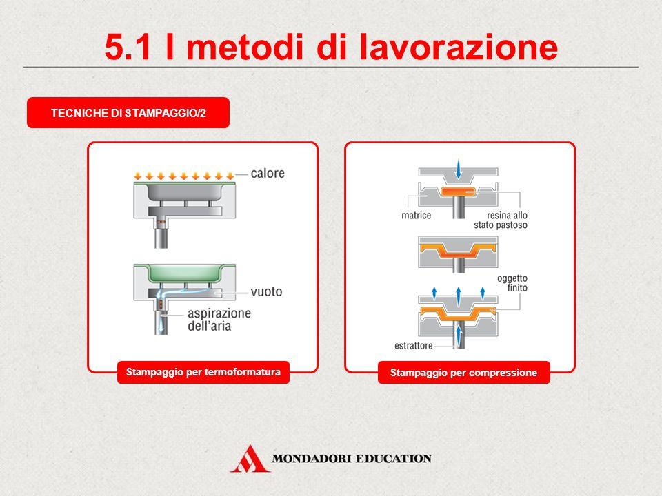 5.1 I metodi di lavorazione Stampaggio per soffiaturaStampaggio per iniezione TECNICHE DI STAMPAGGIO/1