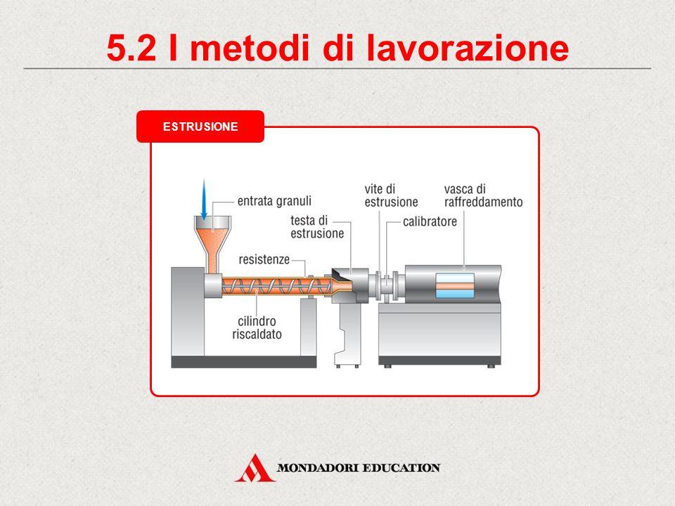 5.1 I metodi di lavorazione Stampaggio per compressione Stampaggio per termoformatura TECNICHE DI STAMPAGGIO/2