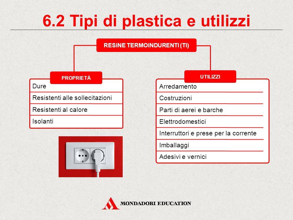6.1 Tipi di plastica e utilizzi PET (polietilentereftalato ) PVC (cloruro di polivinile ) RESINE TERMOPLASTICHE (TP) PE (polietilene) PS (polistirene)