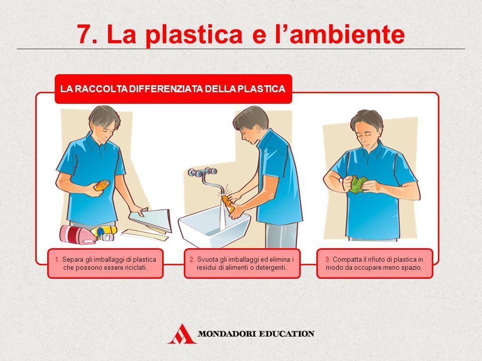 6.2 Tipi di plastica e utilizzi RESINE TERMOINDURENTI (TI) Dure Resistenti alle sollecitazioni Resistenti al calore Isolanti PROPRIETÀ UTILIZZI Arreda