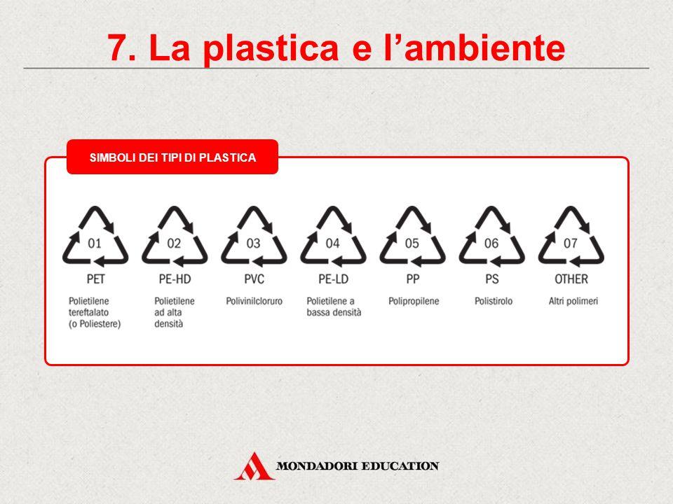 IL RICICLAGGIO DELLA PLASTICA 7. La plastica e l'ambiente