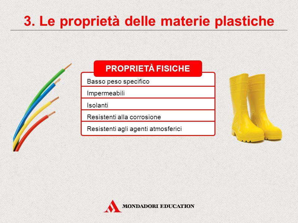2. Origine e classificazione MATERIE PLASTICHE MATERIE PLASTICHE NATURALI (gomme) MATERIE PLASTICHE ARTIFICIALI (resine sintetiche) L'albero della gom