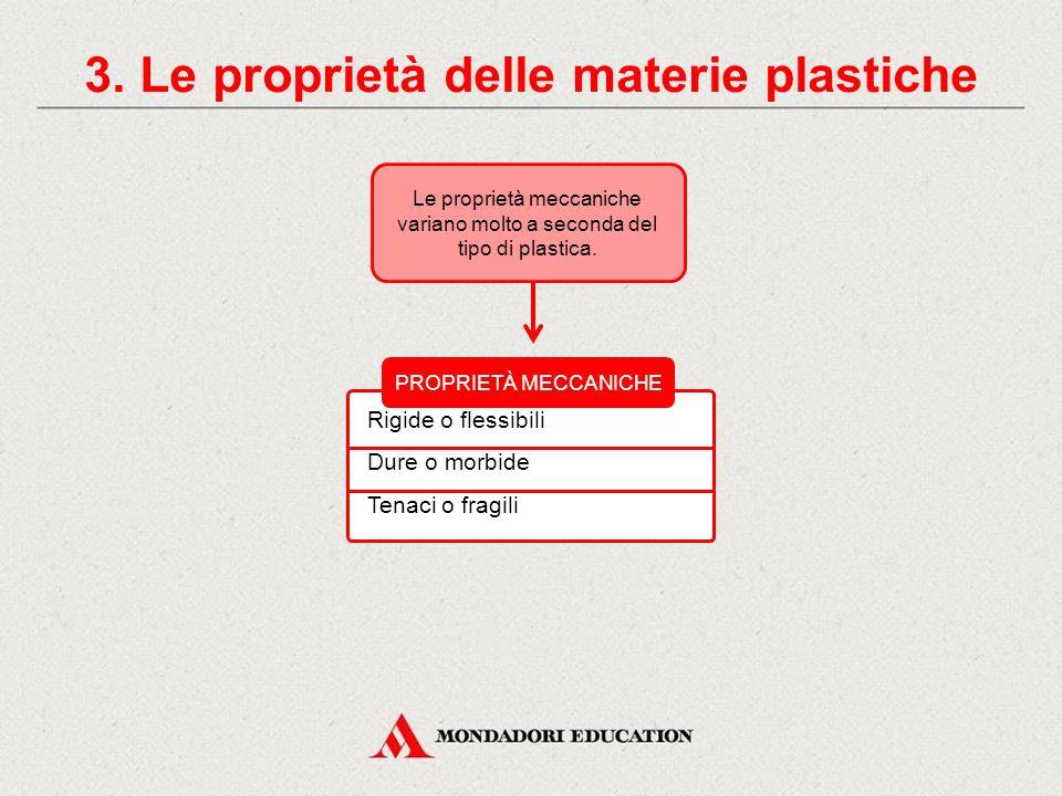 3. Le proprietà delle materie plastiche PROPRIETÀ FISICHE Basso peso specifico Impermeabili Isolanti Resistenti alla corrosione Resistenti agli agenti