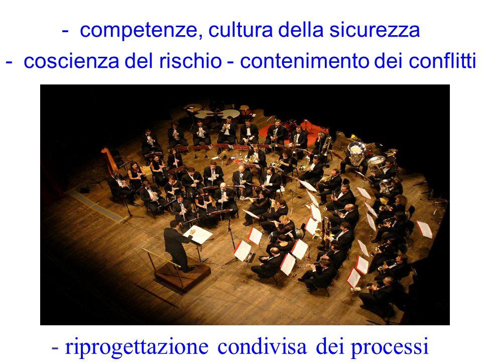-competenze, cultura della sicurezza -coscienza del rischio - contenimento dei conflitti - riprogettazione condivisa dei processi