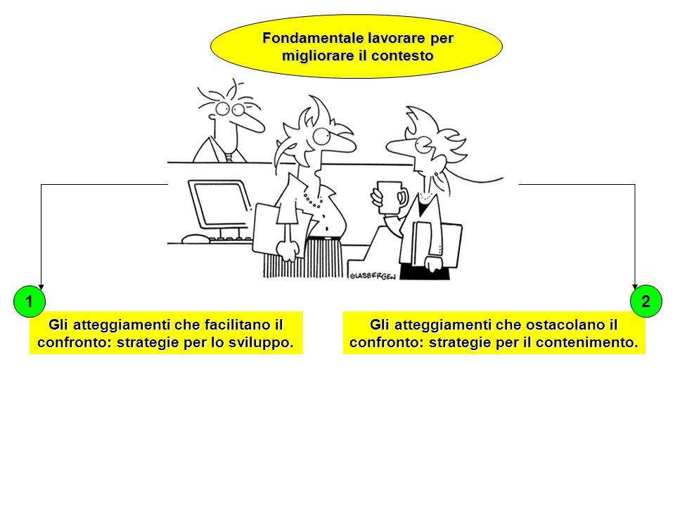 Fondamentale lavorare per migliorare il contesto Gli atteggiamenti che facilitano il confronto: strategie per lo sviluppo.