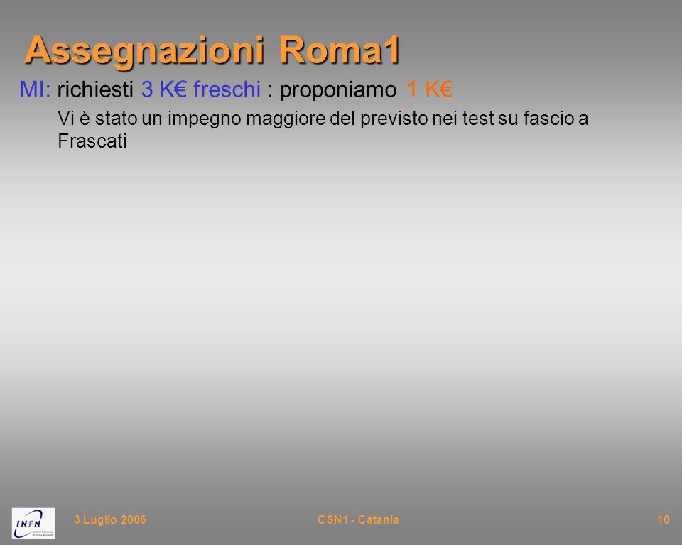 3 Luglio 2006CSN1 - Catania10 Assegnazioni Roma1 MI: richiesti 3 K€ freschi : proponiamo 1 K€ Vi è stato un impegno maggiore del previsto nei test su fascio a Frascati