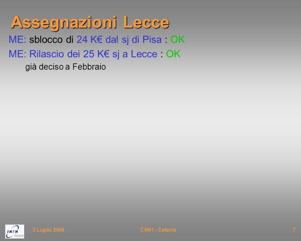 3 Luglio 2006CSN1 - Catania7 Assegnazioni Lecce ME: sblocco di 24 K€ dal sj di Pisa : OK ME: Rilascio dei 25 K€ sj a Lecce : OK già deciso a Febbraio
